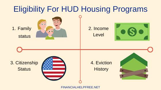 Eligibility For HUD Housing Programs